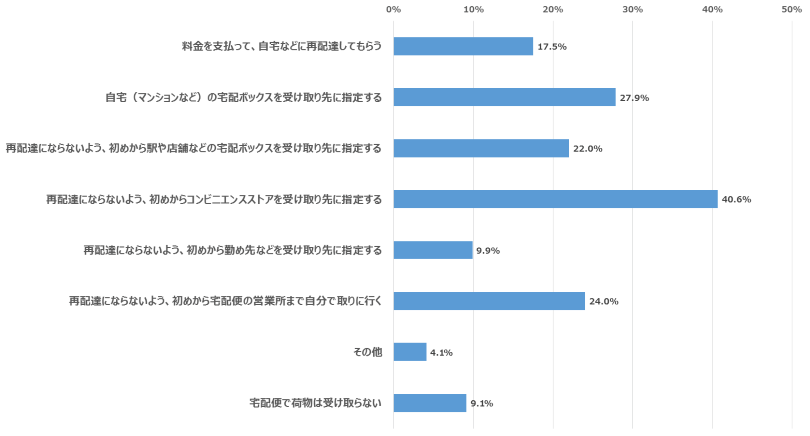 201706-07-fig-02.png