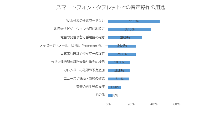 20170710-10-fig-03.png