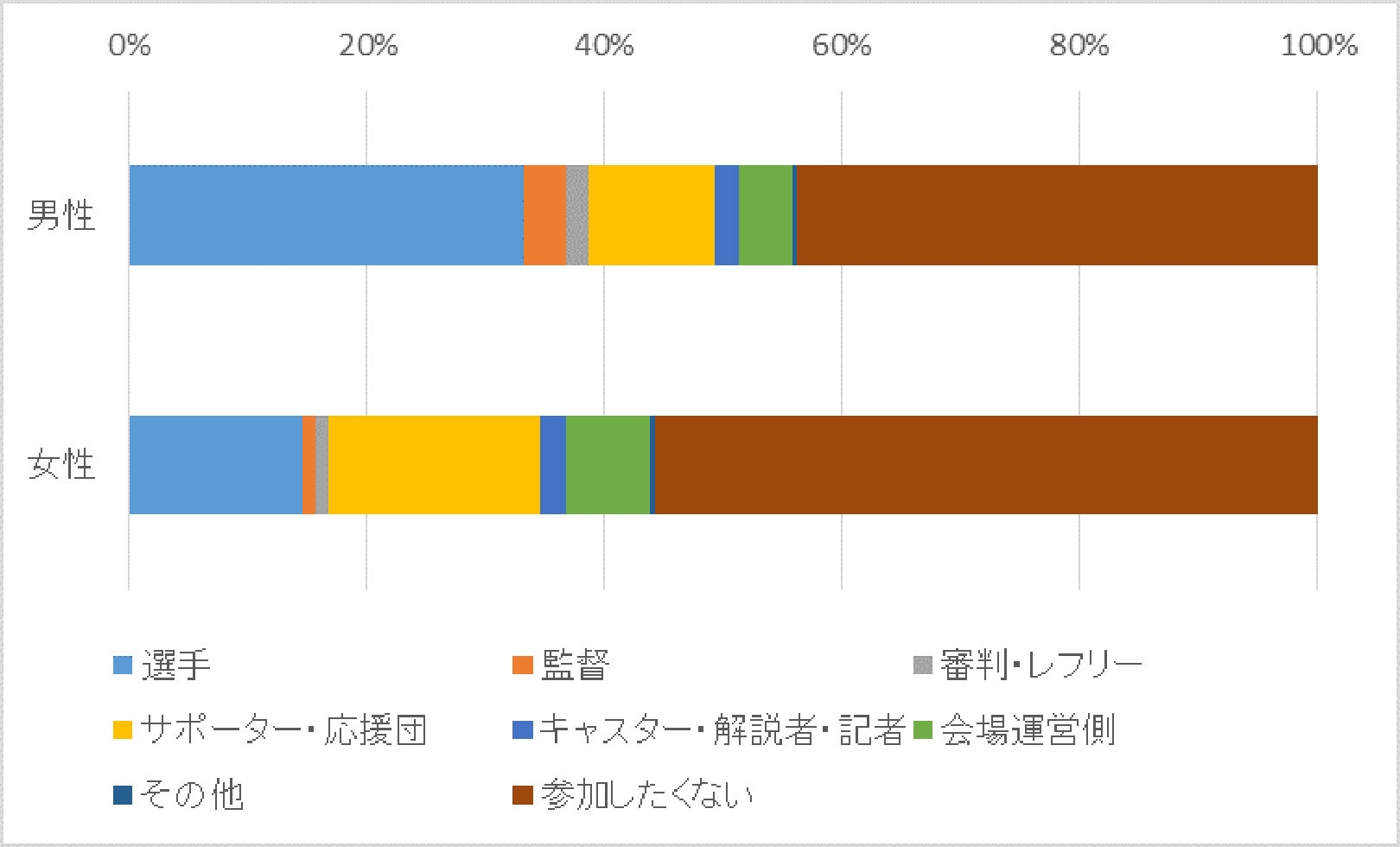 201807-19-fig-03.png