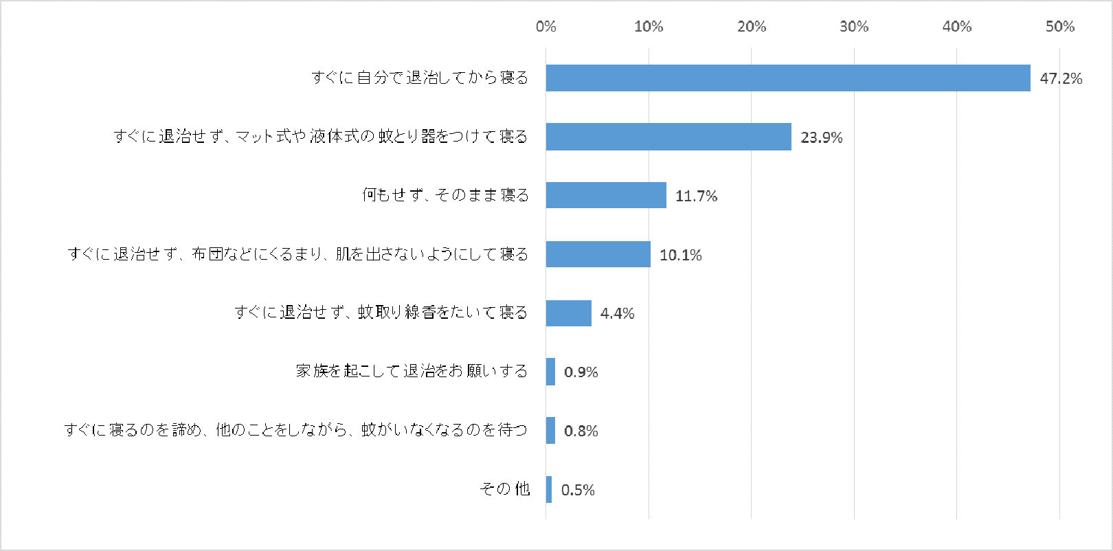 201808-03-fig-03.png